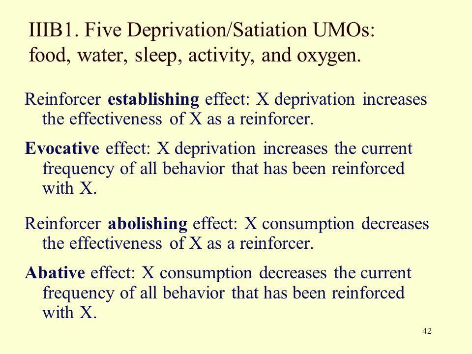 IIIB1. Five Deprivation/Satiation UMOs: food, water, sleep, activity, and oxygen.