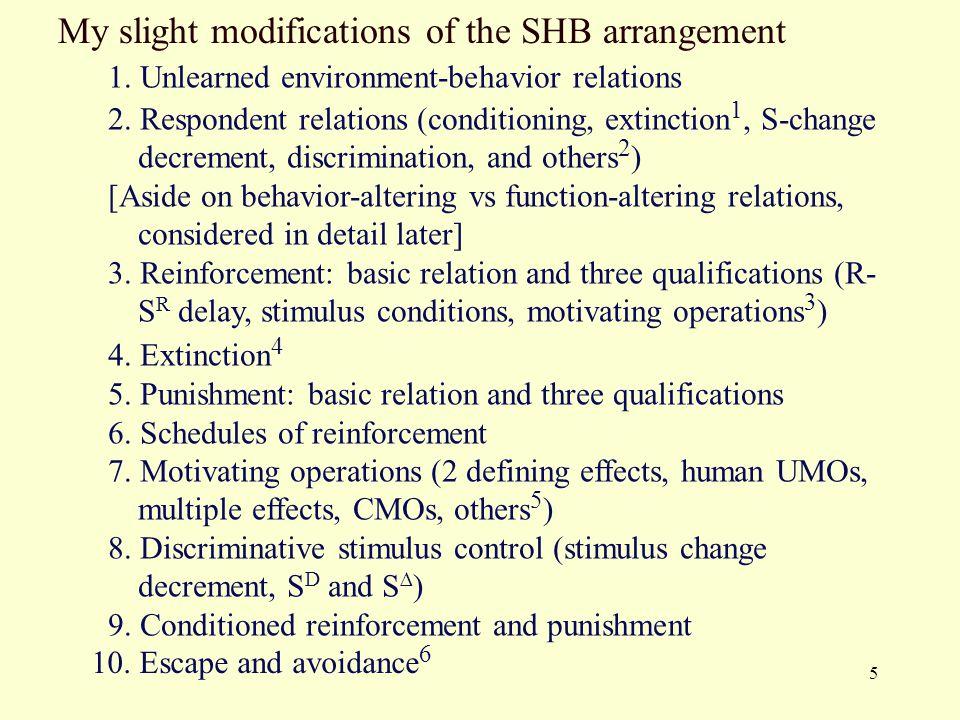 My slight modifications of the SHB arrangement