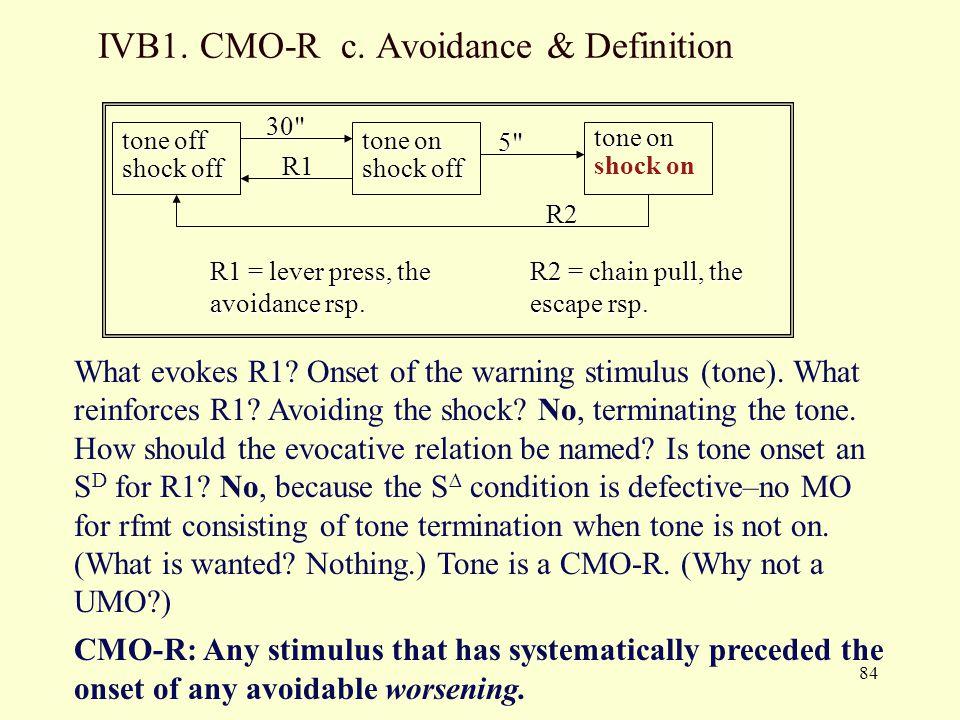IVB1. CMO-R c. Avoidance & Definition