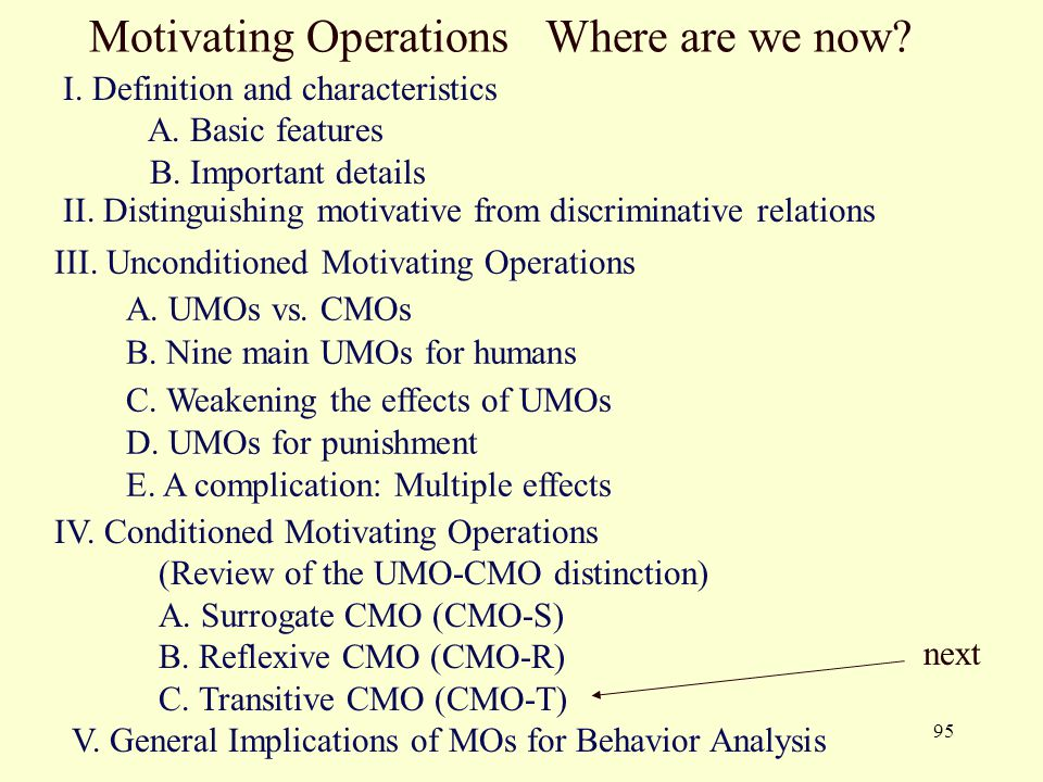 Motivating Operations Where are we now