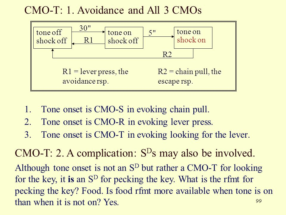 CMO-T: 1. Avoidance and All 3 CMOs