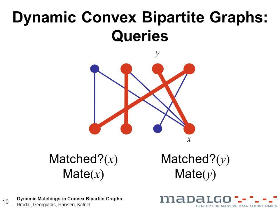 Dynamic Convex Bipartite Graphs: Queries