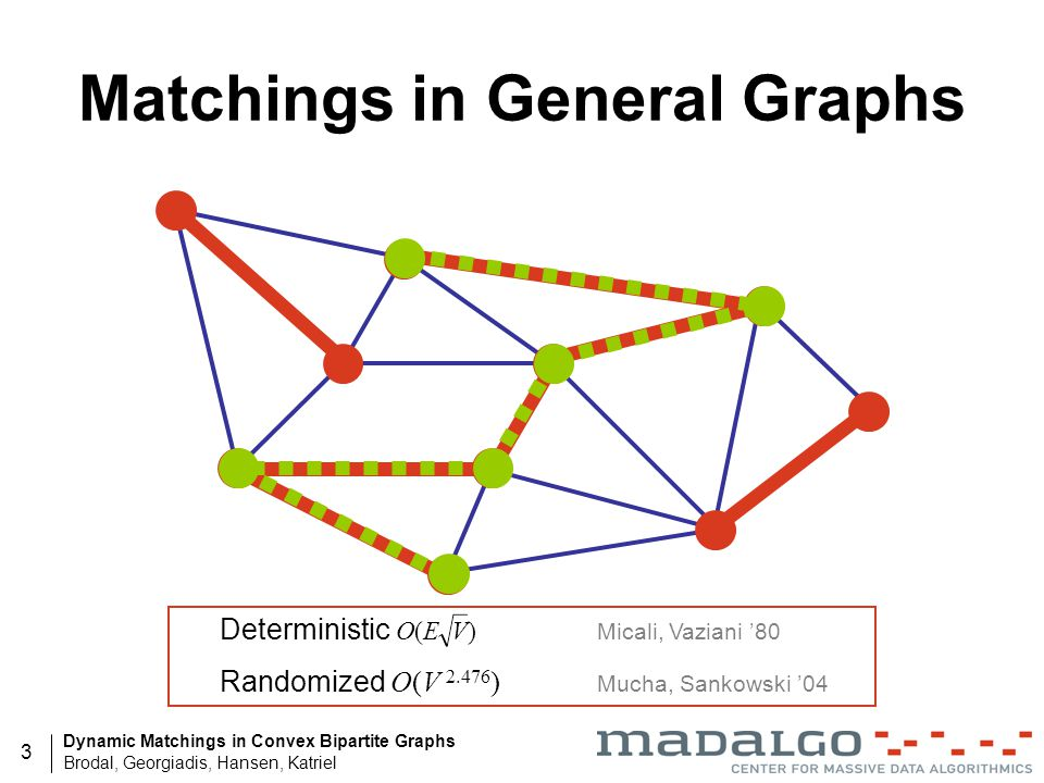 Matchings in General Graphs