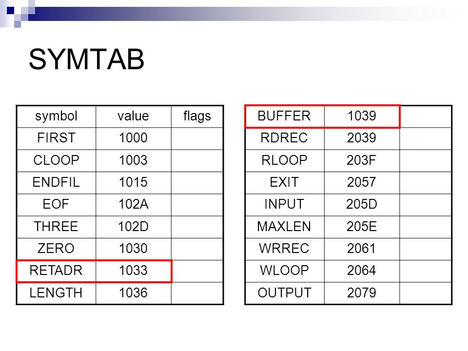 SYMTAB symbol value flags FIRST 1000 CLOOP 1003 ENDFIL 1015 EOF 102A
