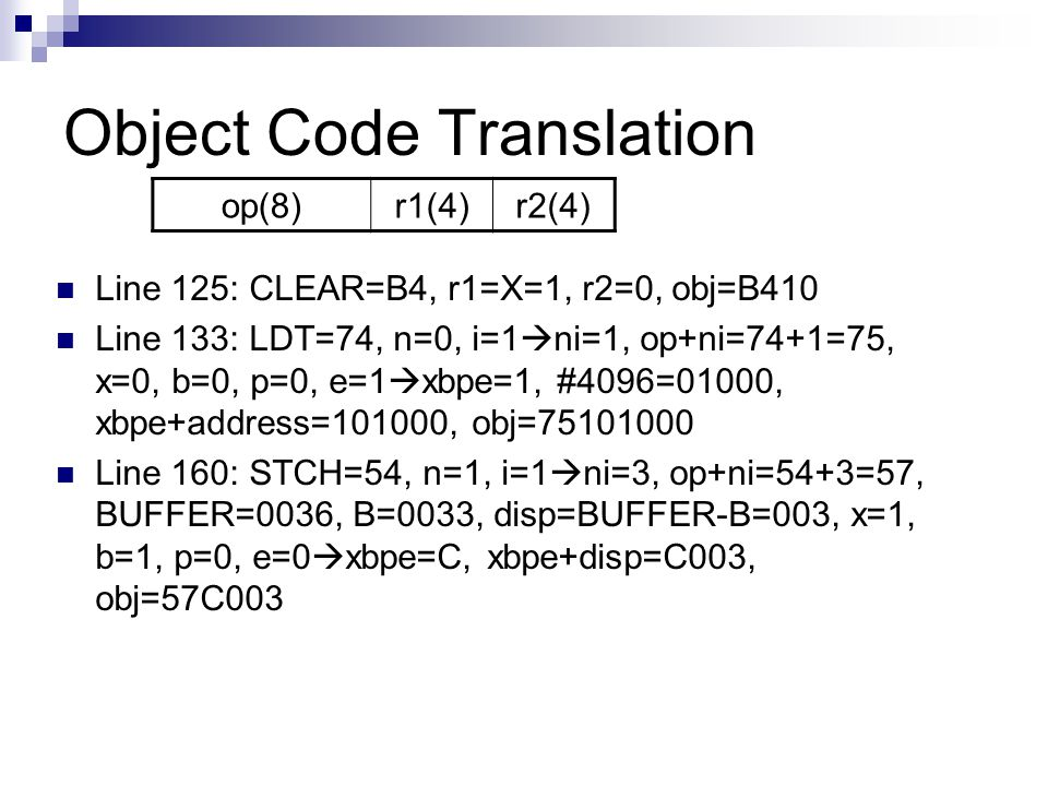 Object Code Translation