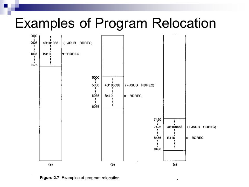 Examples of Program Relocation