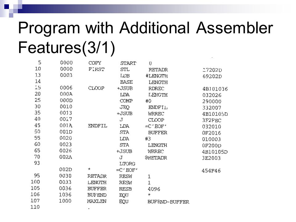 Program with Additional Assembler Features(3/1)