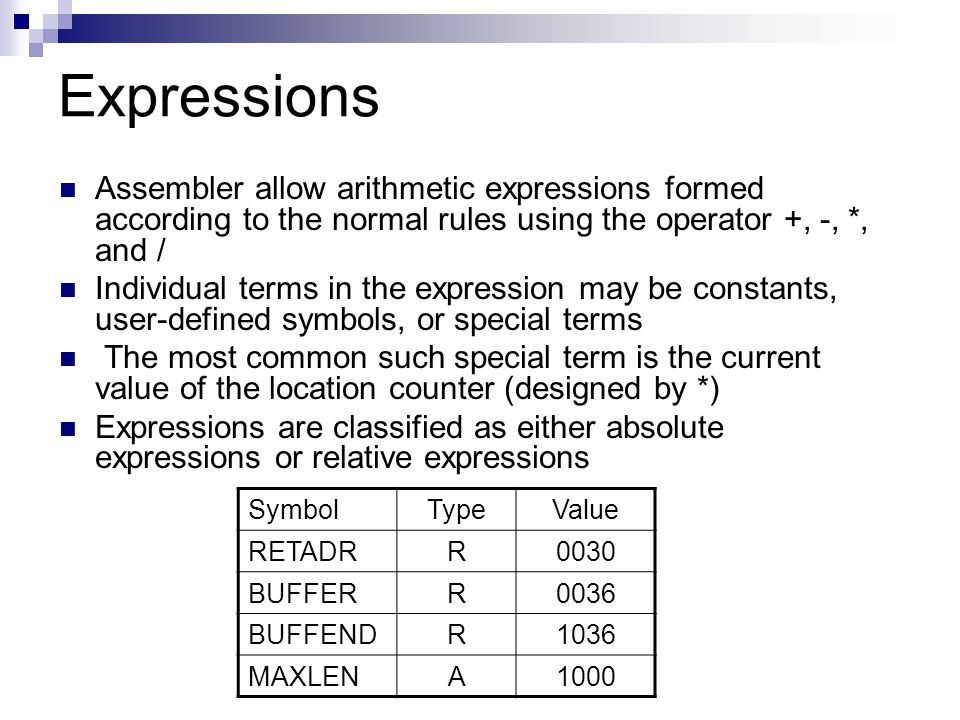 Expressions Assembler allow arithmetic expressions formed according to the normal rules using the operator +, -, *, and /