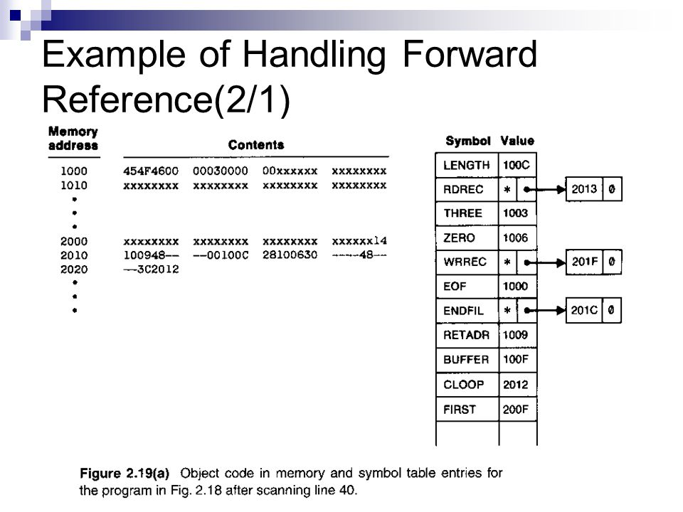 Example of Handling Forward Reference(2/1)