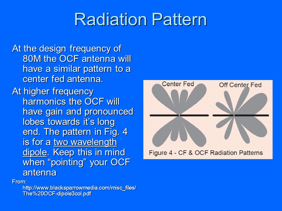 Radiation Pattern At the design frequency of 80M the OCF antenna will have a similar pattern to a center fed antenna.