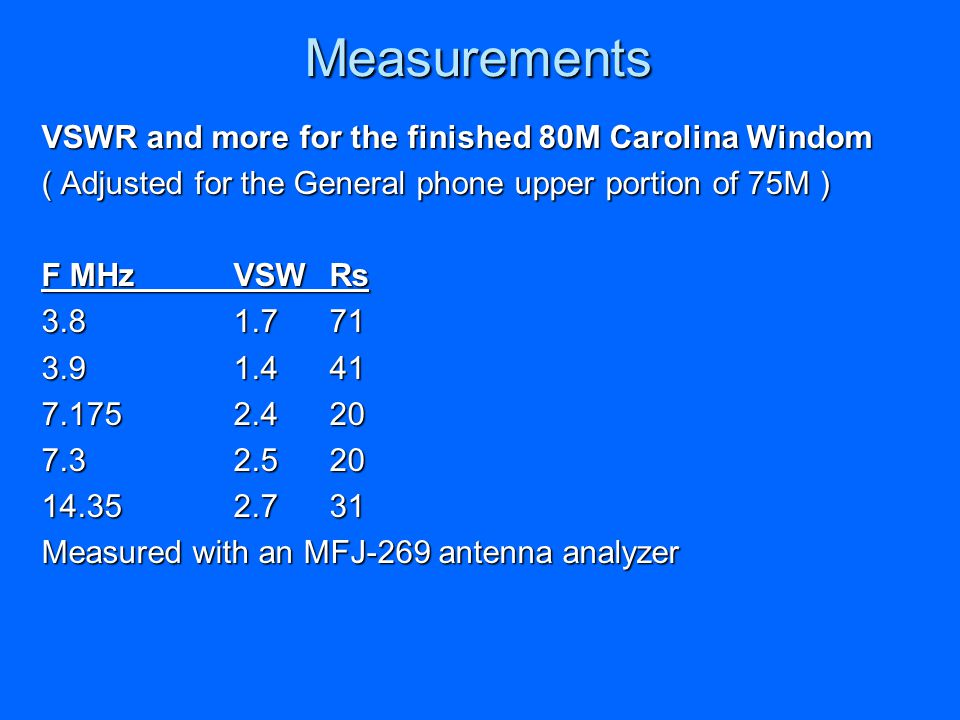 Measurements VSWR and more for the finished 80M Carolina Windom