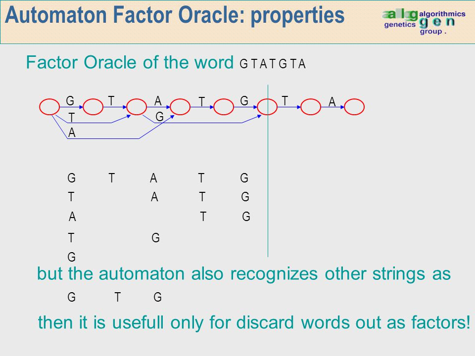 Automaton Factor Oracle: properties