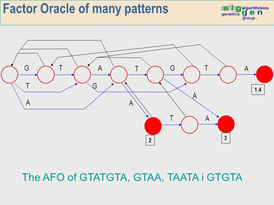 Factor Oracle of many patterns