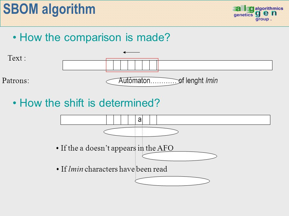 SBOM algorithm How the comparison is made
