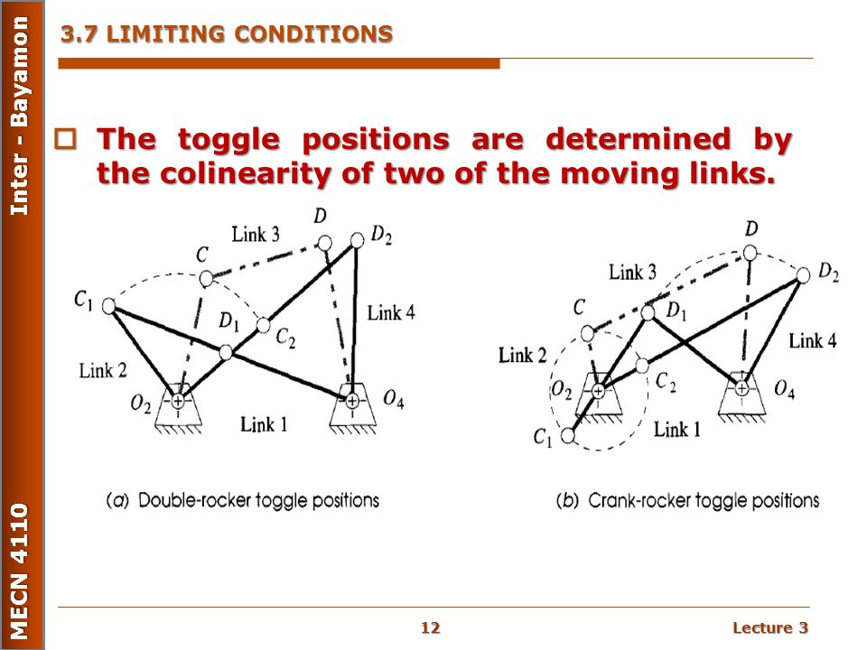 3.7 LIMITING CONDITIONS The toggle positions are determined by the colinearity of two of the moving links.
