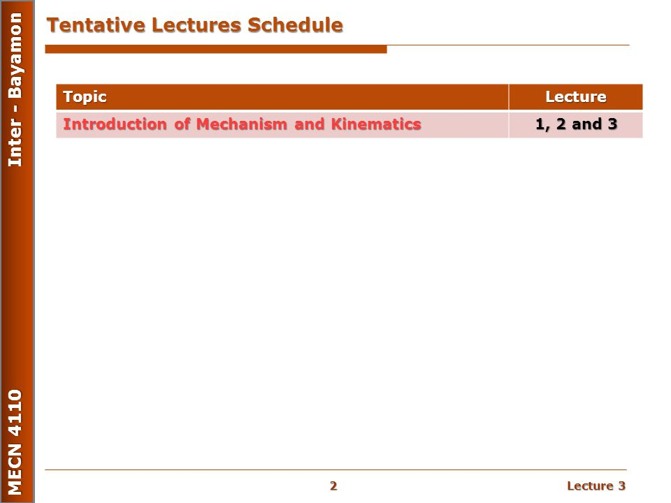 Tentative Lectures Schedule