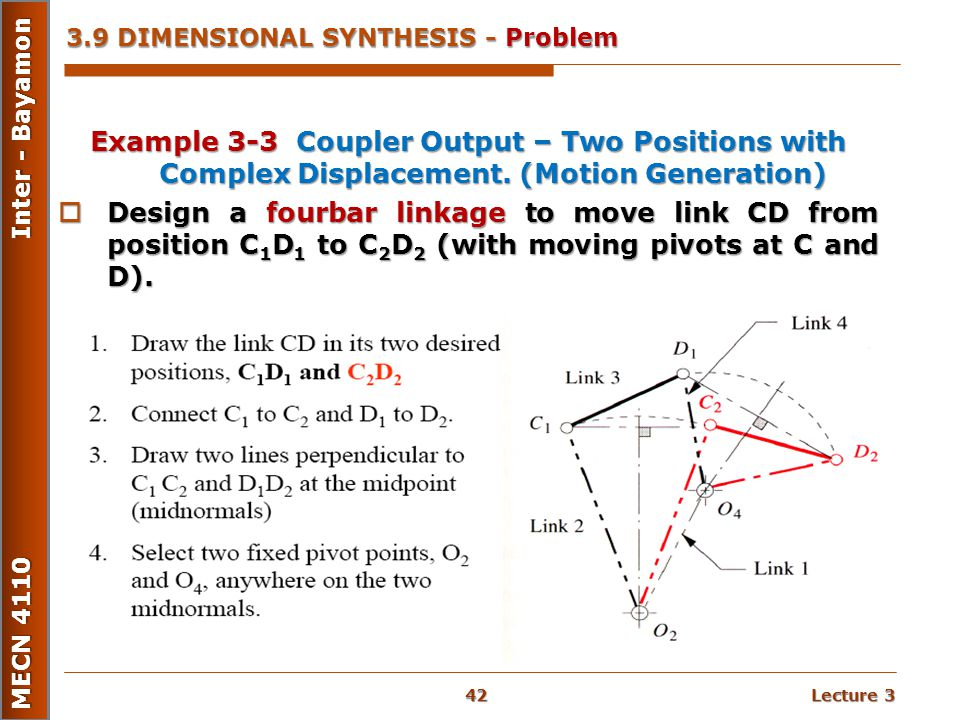 3.9 DIMENSIONAL SYNTHESIS - Problem