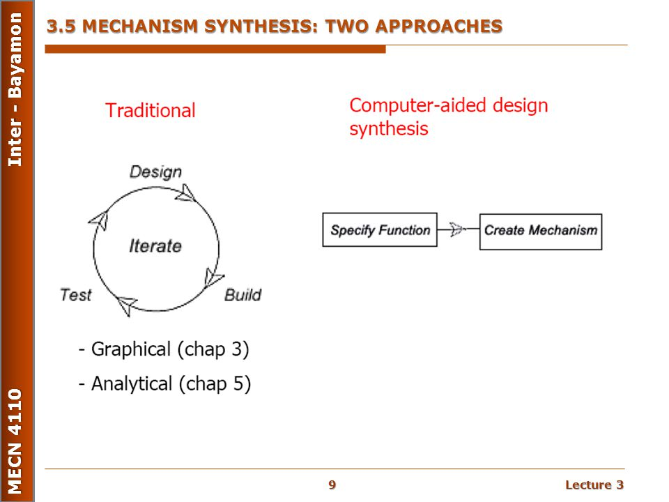 3.5 MECHANISM SYNTHESIS: TWO APPROACHES