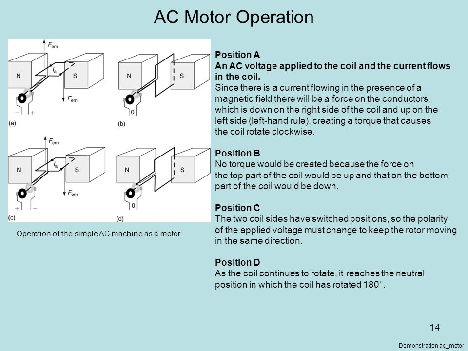AC Motor Operation Position A