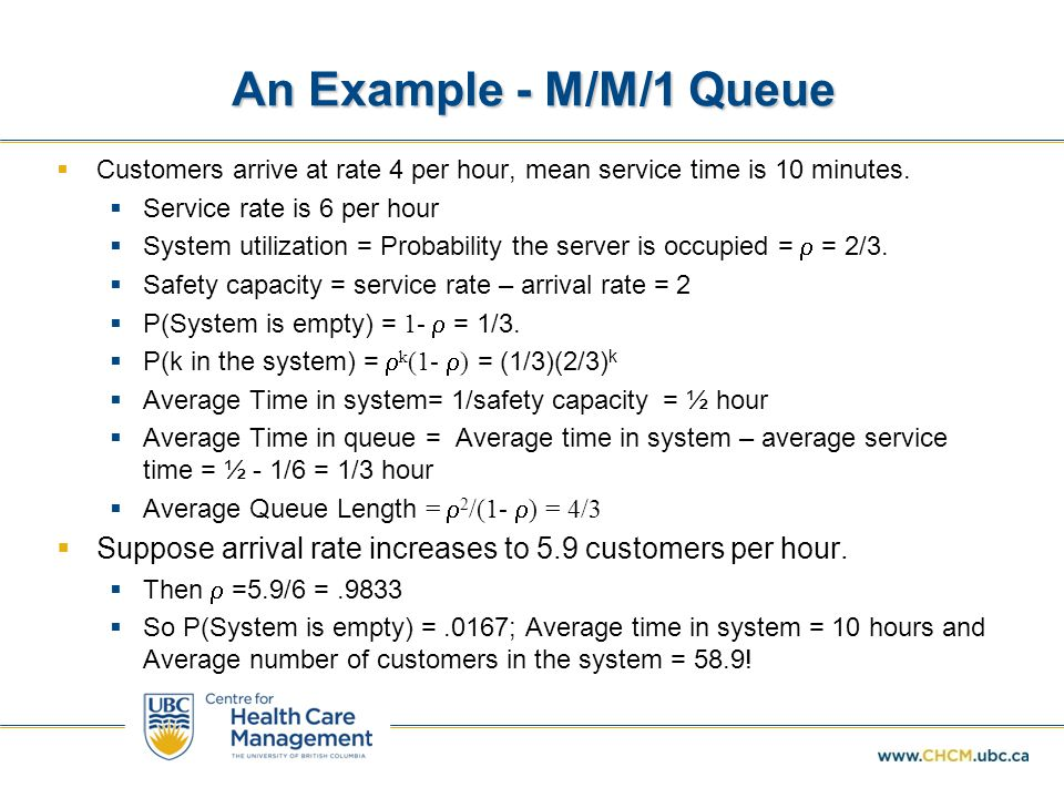 An Example - M/M/1 Queue Customers arrive at rate 4 per hour, mean service time is 10 minutes. Service rate is 6 per hour.