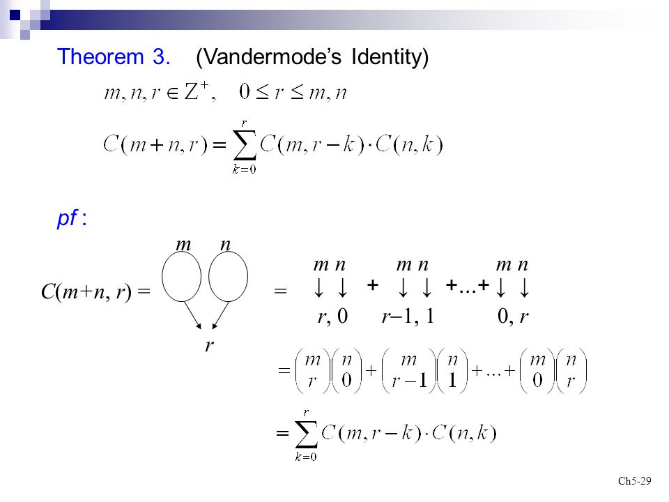 Theorem 3. (Vandermode's Identity)