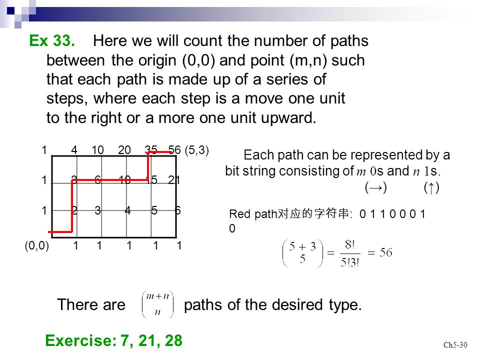 Ex 33. Here we will count the number of paths