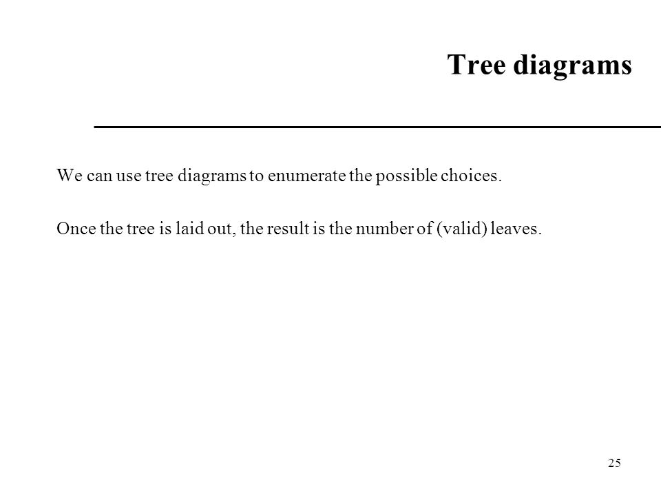 Tree diagrams We can use tree diagrams to enumerate the possible choices.