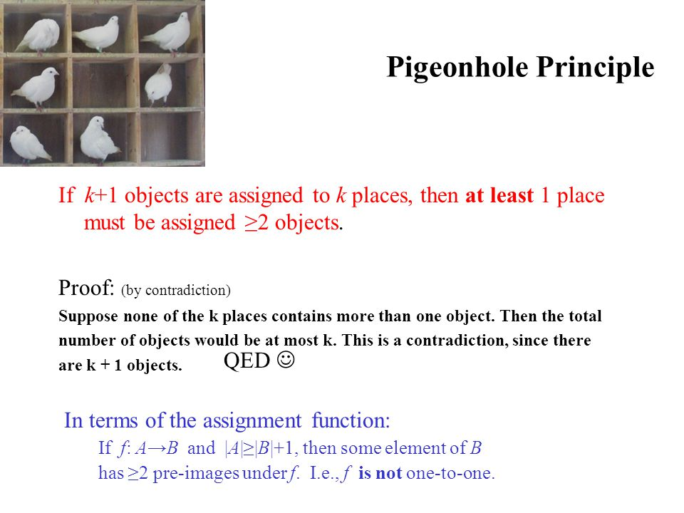 Pigeonhole Principle If k+1 objects are assigned to k places, then at least 1 place must be assigned ≥2 objects.