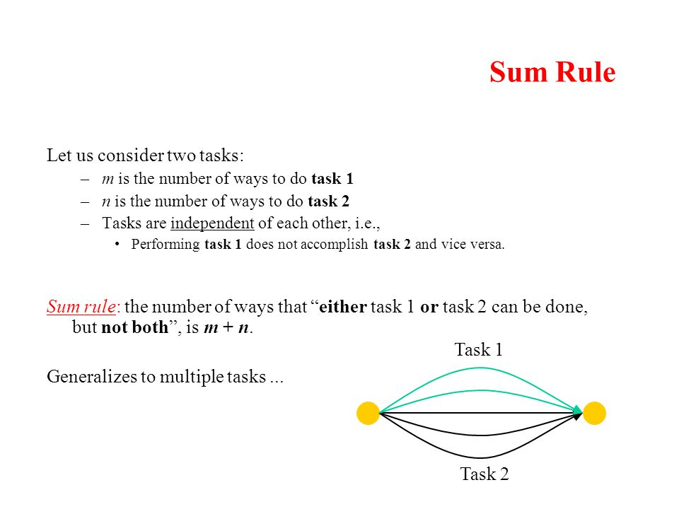 Sum Rule Let us consider two tasks: