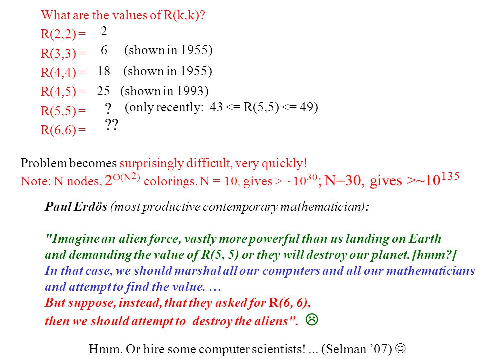 What are the values of R(k,k) R(2,2) = R(3,3) = R(4,4) =