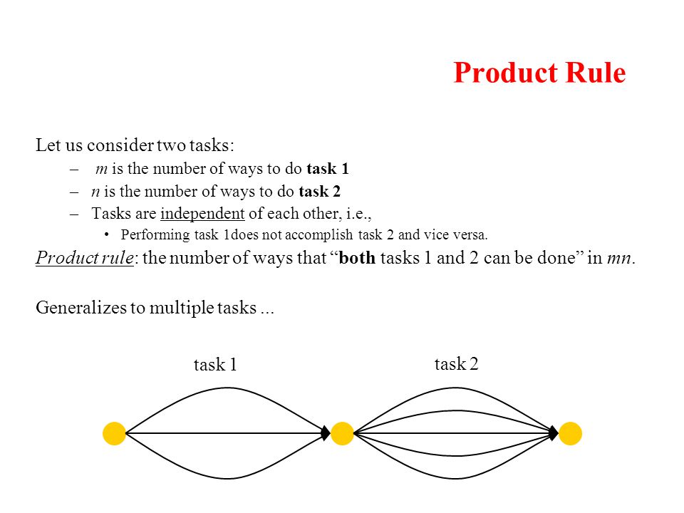 Product Rule Let us consider two tasks: