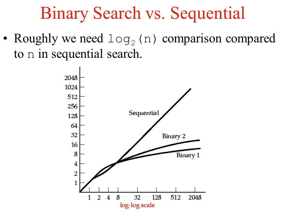 Binary Search vs. Sequential