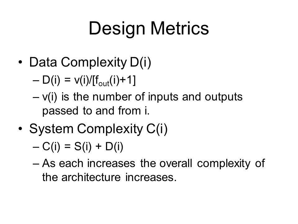 Design Metrics Data Complexity D(i) System Complexity C(i)