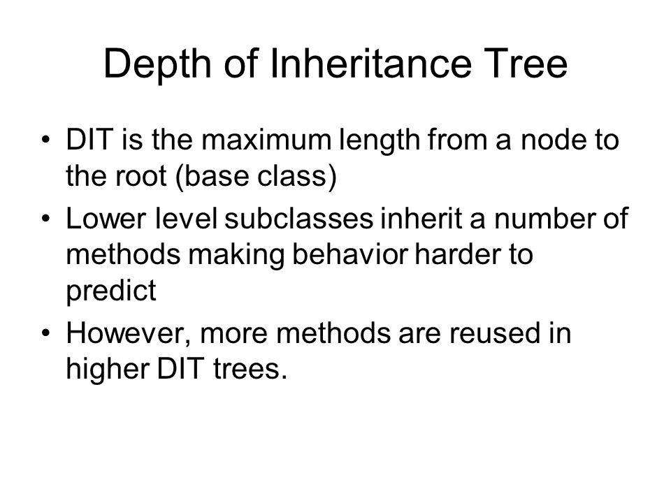 Depth of Inheritance Tree
