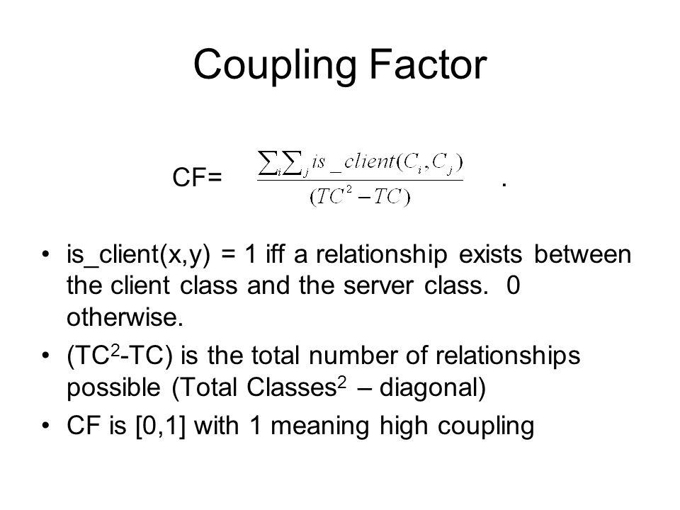 Coupling Factor CF= .