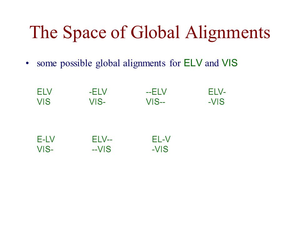 The Space of Global Alignments