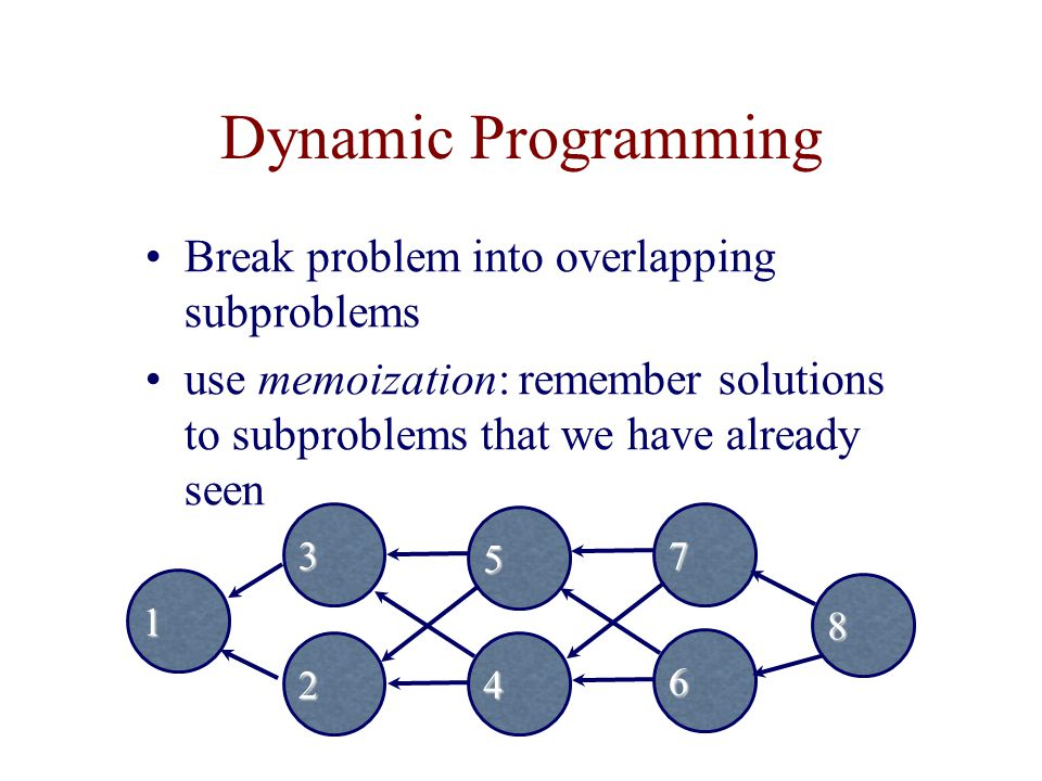 Dynamic Programming Break problem into overlapping subproblems