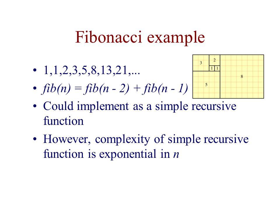 Fibonacci example 1,1,2,3,5,8,13,21,... fib(n) = fib(n - 2) + fib(n - 1) Could implement as a simple recursive function.