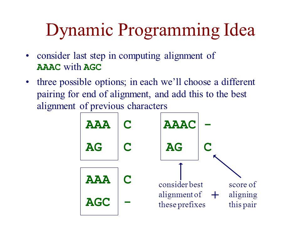 Dynamic Programming Idea