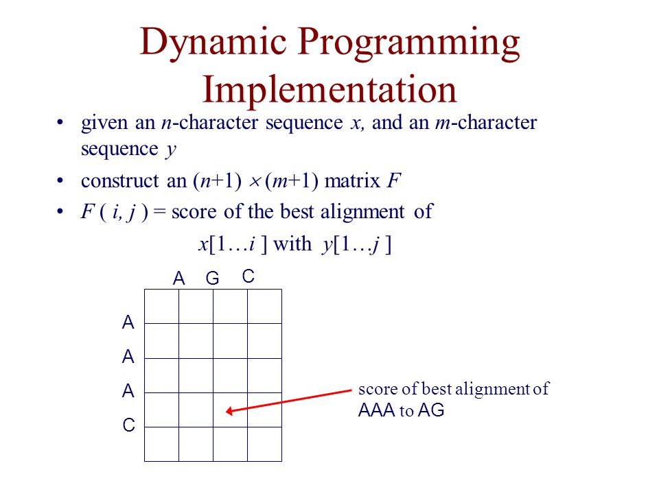 Dynamic Programming Implementation