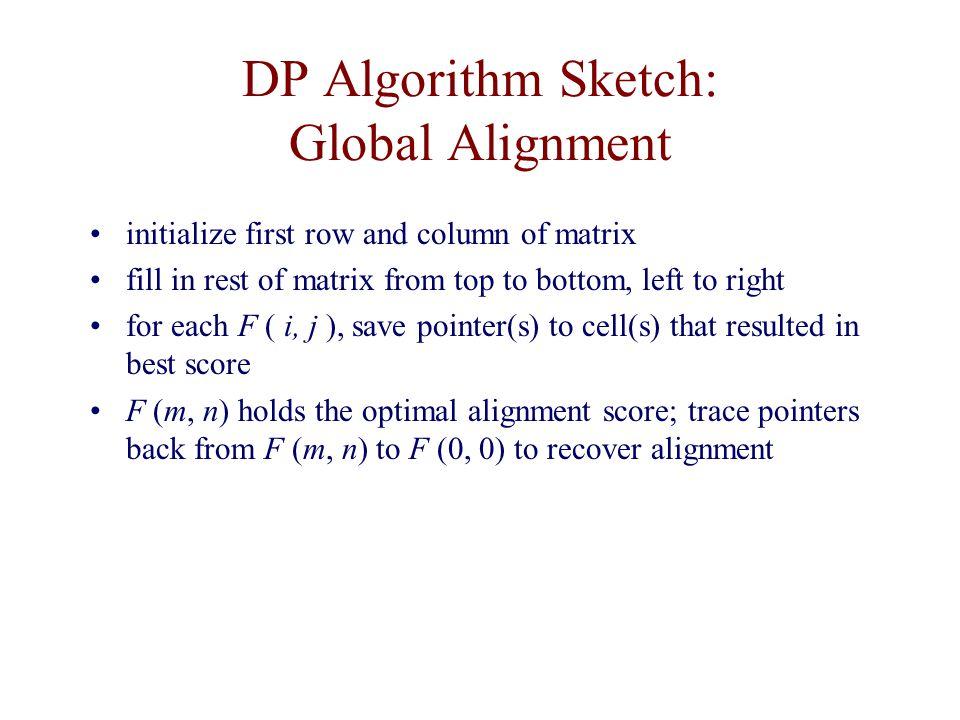 DP Algorithm Sketch: Global Alignment