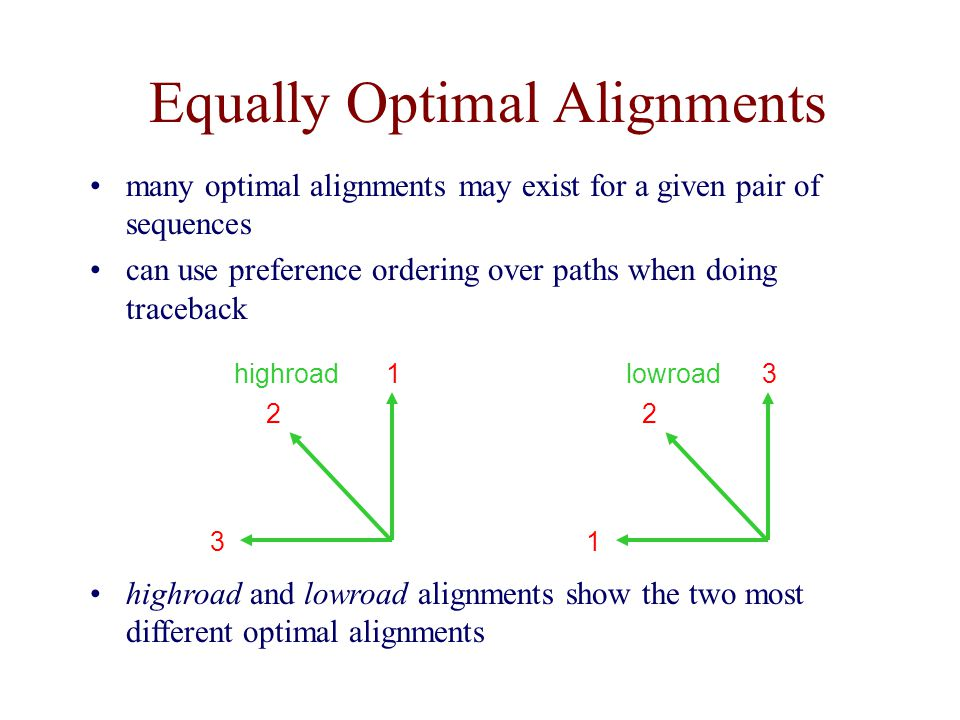 Equally Optimal Alignments