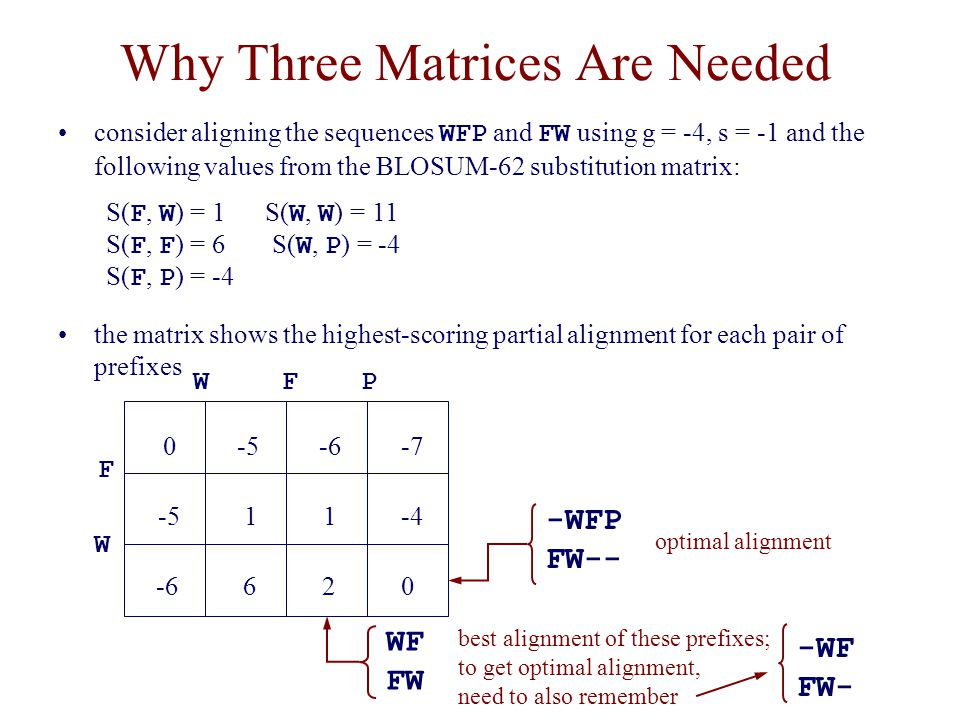 Why Three Matrices Are Needed