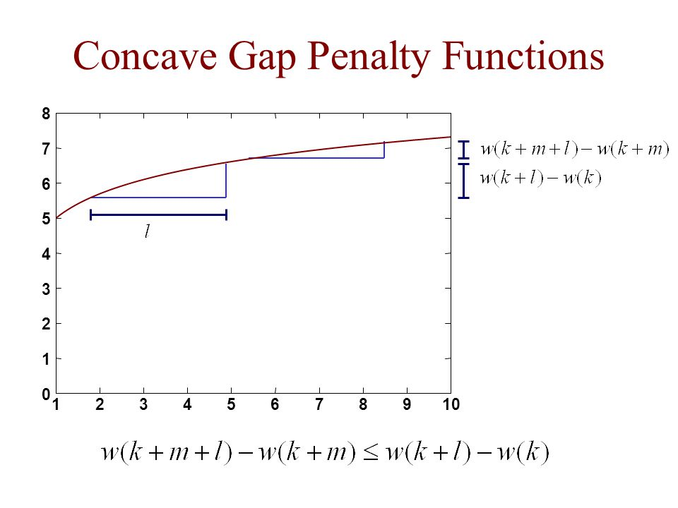 Concave Gap Penalty Functions