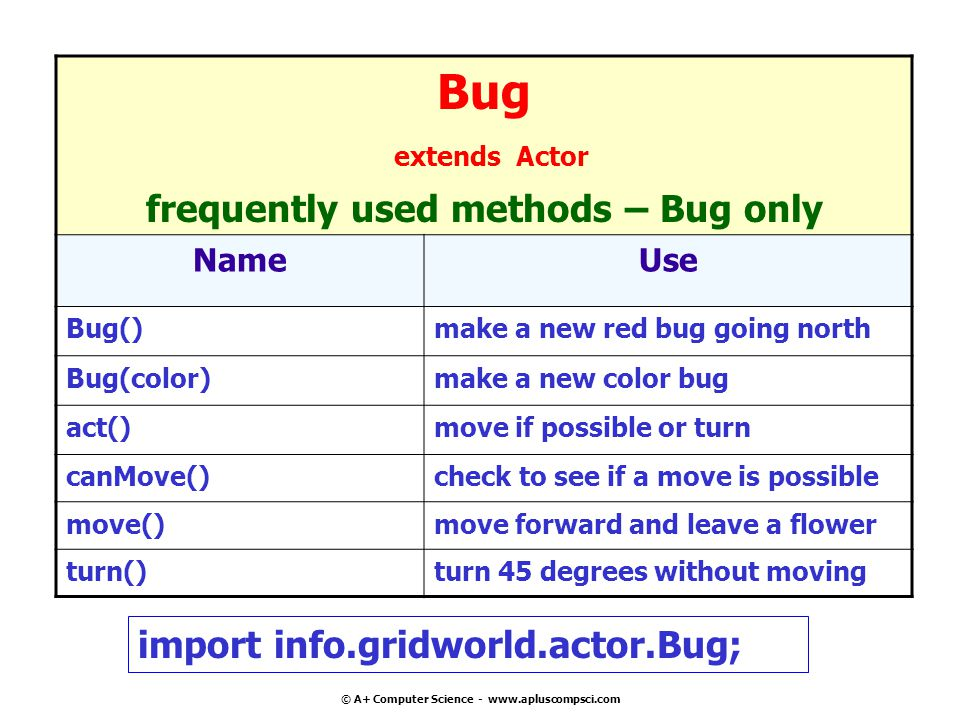 Bug extends Actor frequently used methods – Bug only