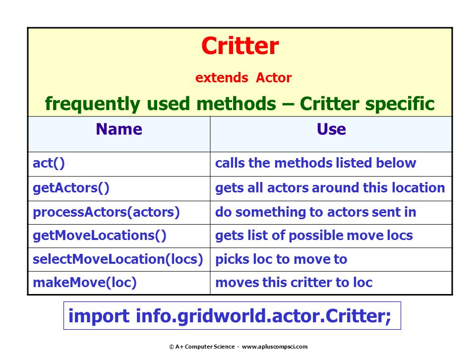 Critter extends Actor frequently used methods – Critter specific
