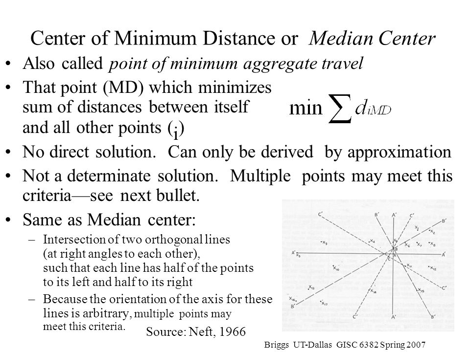 Center of Minimum Distance or Median Center