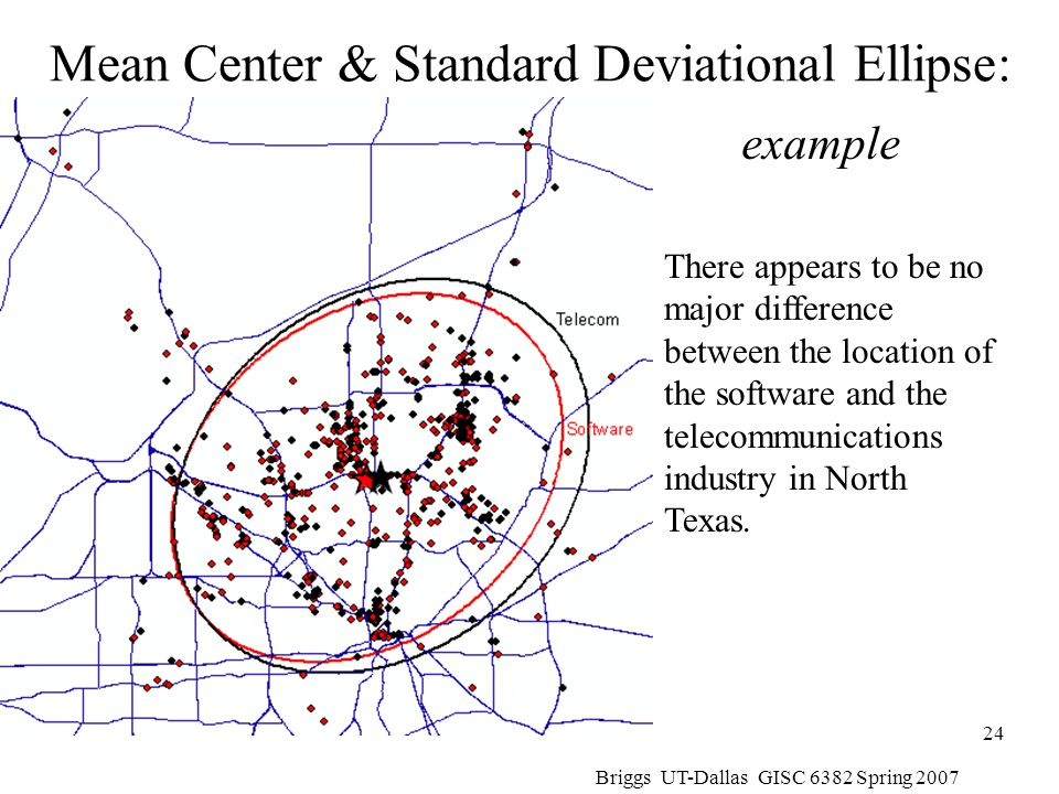 Mean Center & Standard Deviational Ellipse: