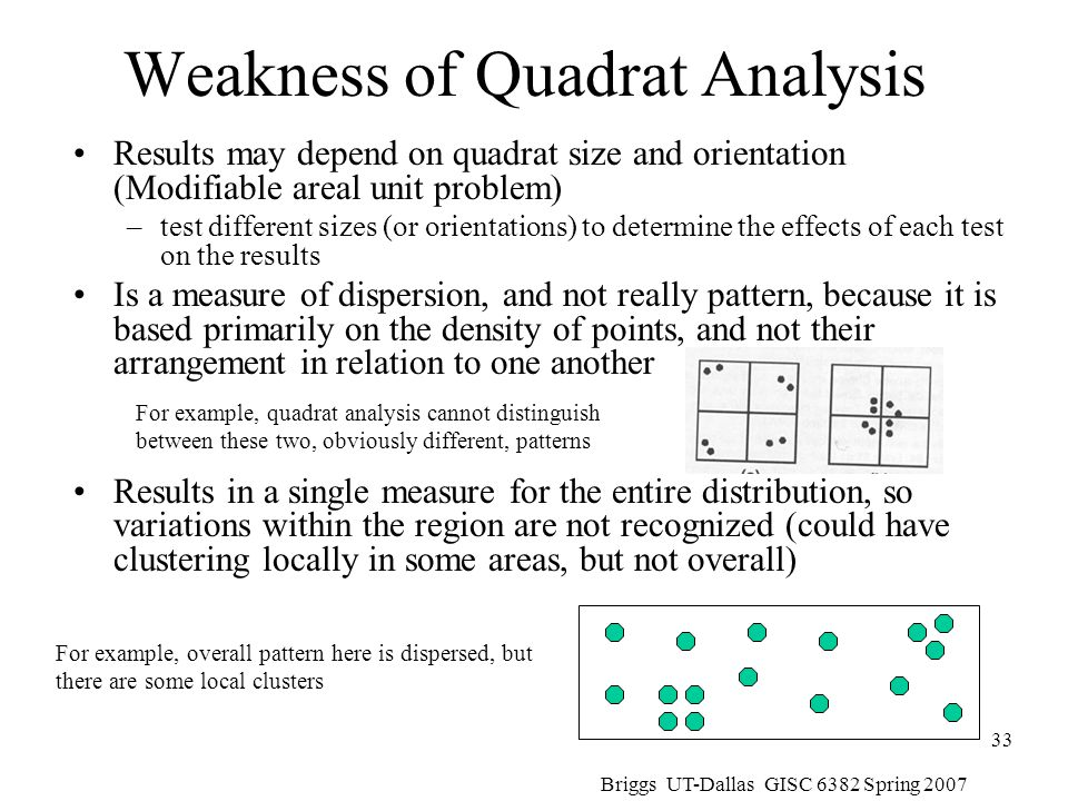 Weakness of Quadrat Analysis