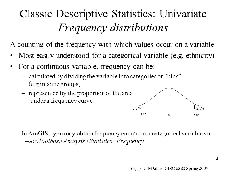 Classic Descriptive Statistics: Univariate Frequency distributions